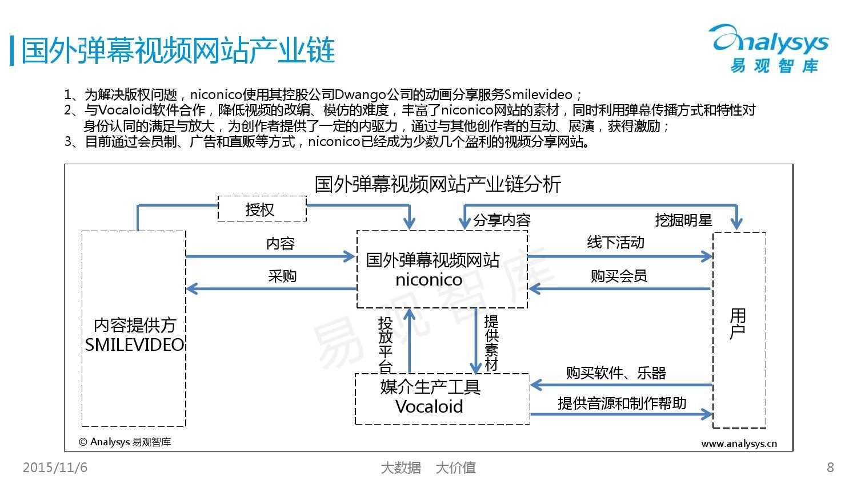 中国弹幕内容市场专题研究报告2015 01_000008
