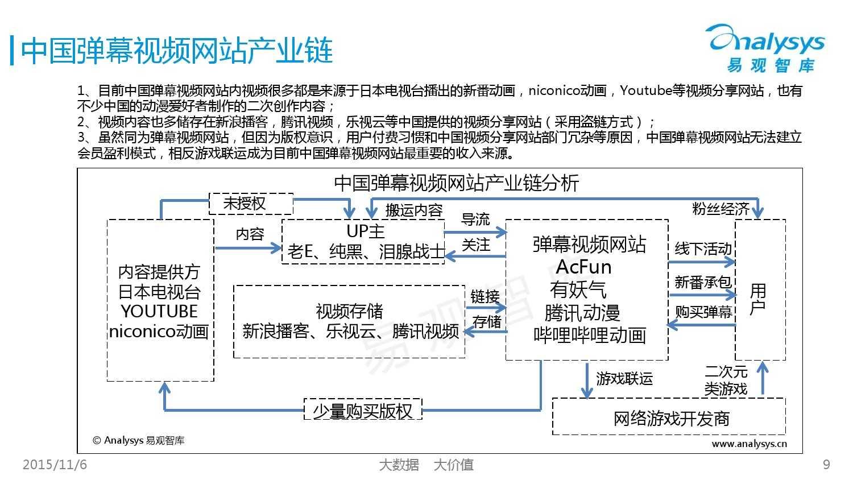 中国弹幕内容市场专题研究报告2015 01_000009