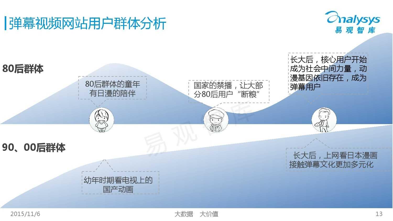 中国弹幕内容市场专题研究报告2015 01_000013