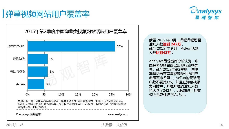 中国弹幕内容市场专题研究报告2015 01_000014