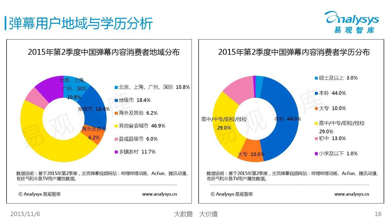 中国弹幕内容市场专题研究报告2015 01_000016