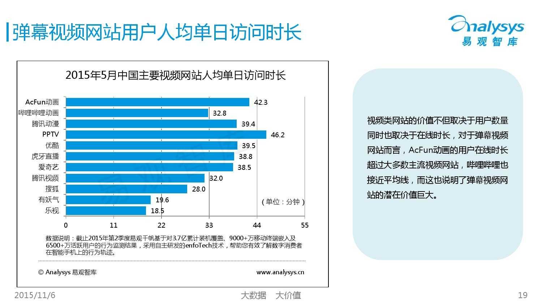 中国弹幕内容市场专题研究报告2015 01_000019