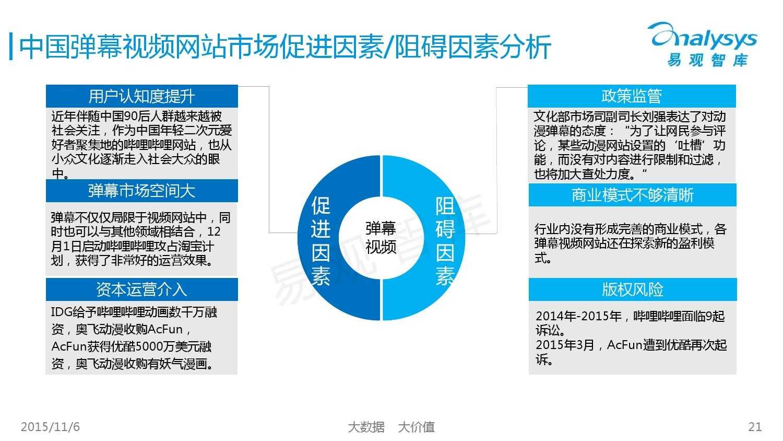 中国弹幕内容市场专题研究报告2015 01_000021
