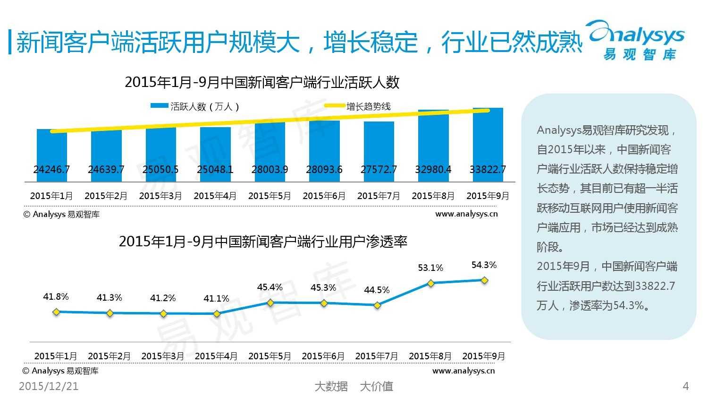 中国新闻客户端市场用户健康度专题研究_000004