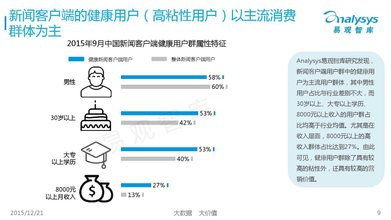 中国新闻客户端市场用户健康度专题研究_000009