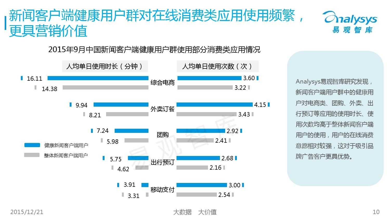 中国新闻客户端市场用户健康度专题研究_000010