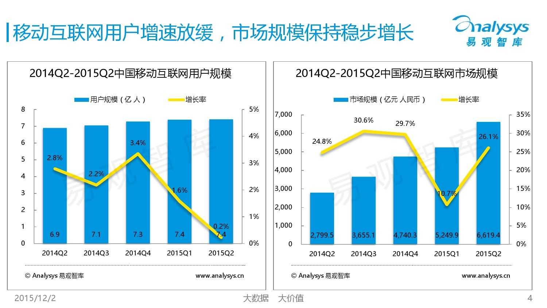 中国移动阅读市场专题研究报告2015(简版) (1)_000004