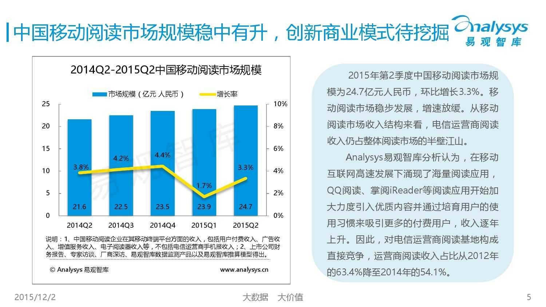 中国移动阅读市场专题研究报告2015(简版) (1)_000005
