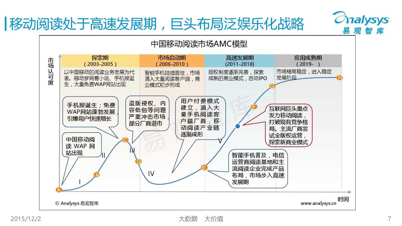 中国移动阅读市场专题研究报告2015(简版) (1)_000007