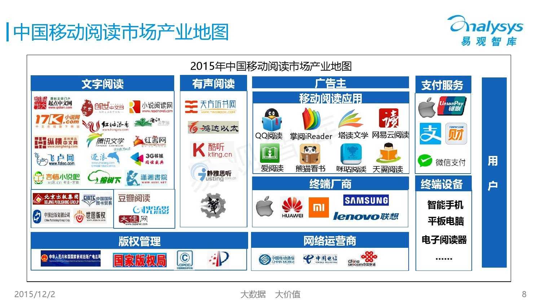 中国移动阅读市场专题研究报告2015(简版) (1)_000008