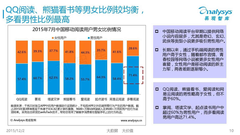 中国移动阅读市场专题研究报告2015(简版) (1)_000010