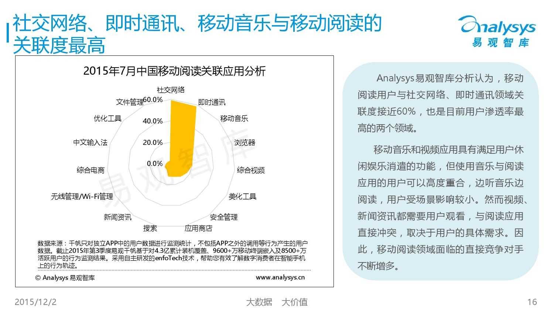 中国移动阅读市场专题研究报告2015(简版) (1)_000016