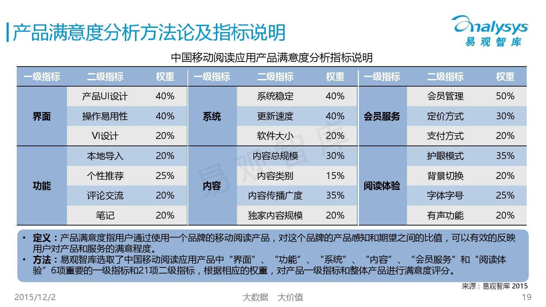 中国移动阅读市场专题研究报告2015(简版) (1)_000019