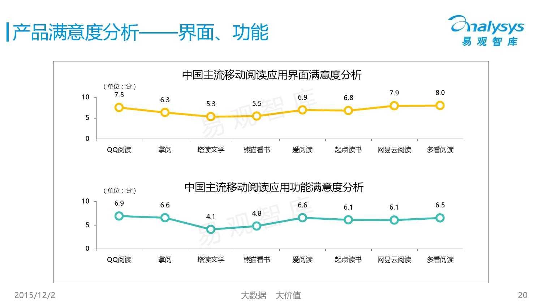 中国移动阅读市场专题研究报告2015(简版) (1)_000020