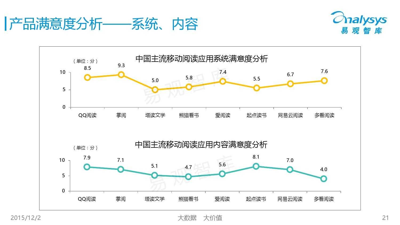 中国移动阅读市场专题研究报告2015(简版) (1)_000021