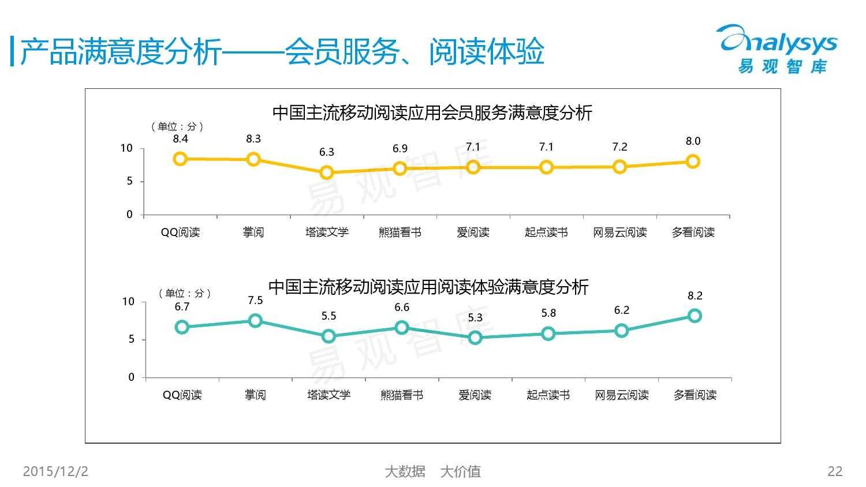 中国移动阅读市场专题研究报告2015(简版) (1)_000022