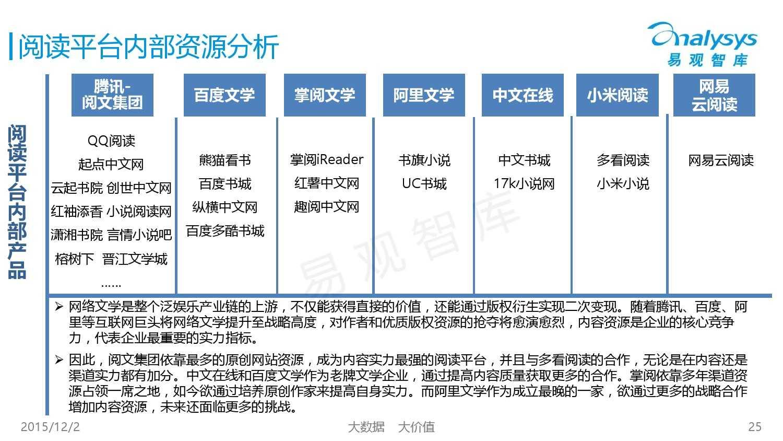 中国移动阅读市场专题研究报告2015(简版) (1)_000025