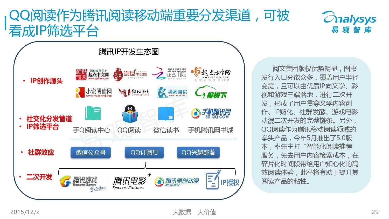 中国移动阅读市场专题研究报告2015(简版) (1)_000029