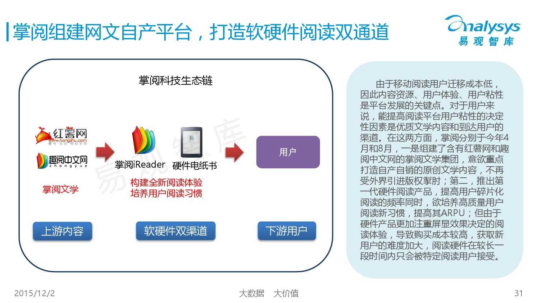 中国移动阅读市场专题研究报告2015(简版) (1)_000031