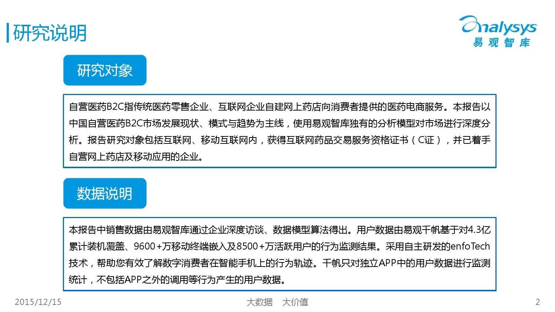 中国自营医药B2C市场专题研究报告2015_000002
