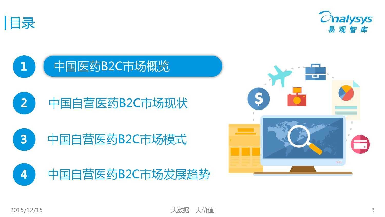 中国自营医药B2C市场专题研究报告2015_000003