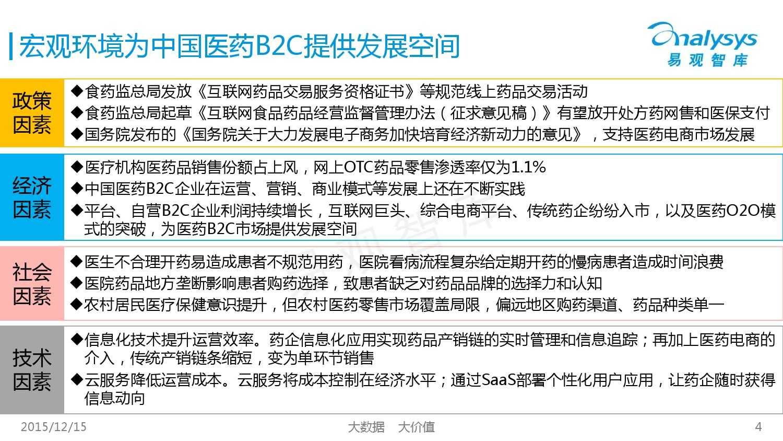 中国自营医药B2C市场专题研究报告2015_000004
