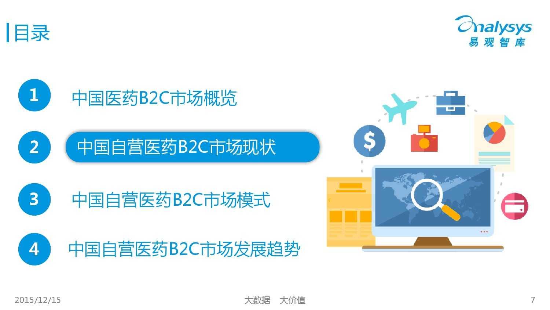 中国自营医药B2C市场专题研究报告2015_000007