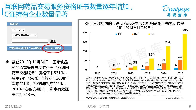 中国自营医药B2C市场专题研究报告2015_000008