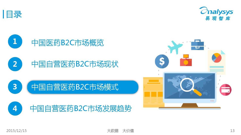 中国自营医药B2C市场专题研究报告2015_000013
