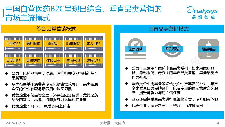 中国自营医药B2C市场专题研究报告2015_000014