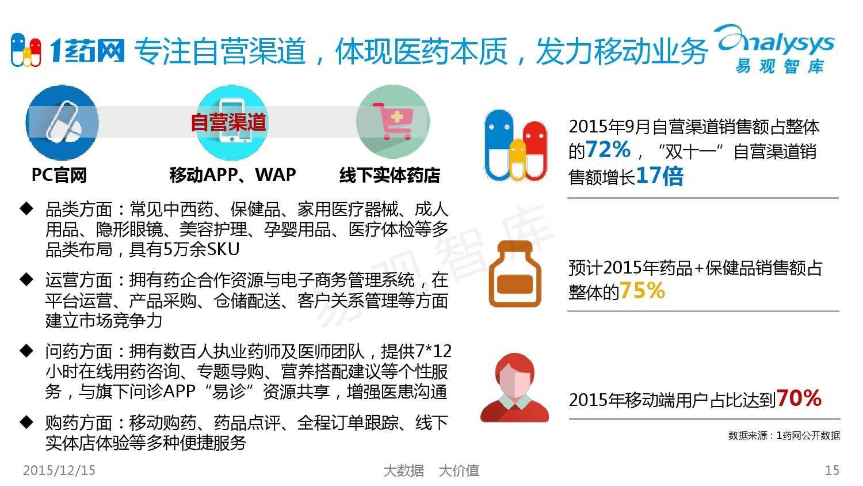 中国自营医药B2C市场专题研究报告2015_000015