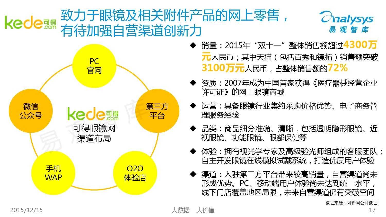 中国自营医药B2C市场专题研究报告2015_000017