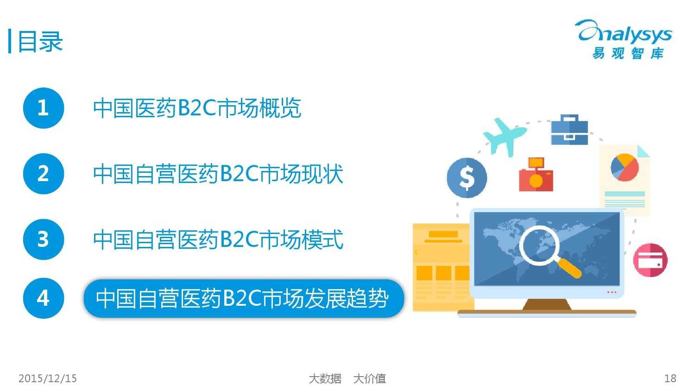 中国自营医药B2C市场专题研究报告2015_000018