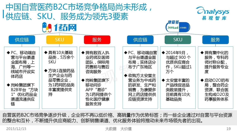 中国自营医药B2C市场专题研究报告2015_000019