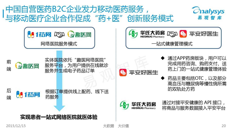 中国自营医药B2C市场专题研究报告2015_000020