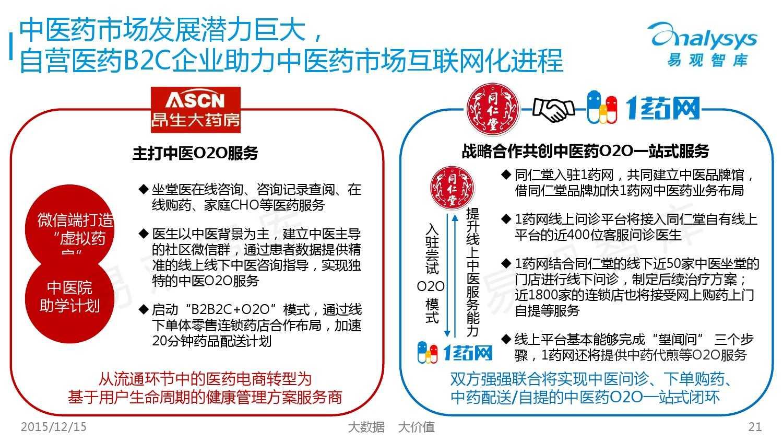 中国自营医药B2C市场专题研究报告2015_000021