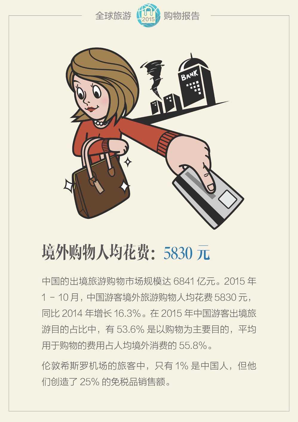 全球旅游购物报告2015_页面_04