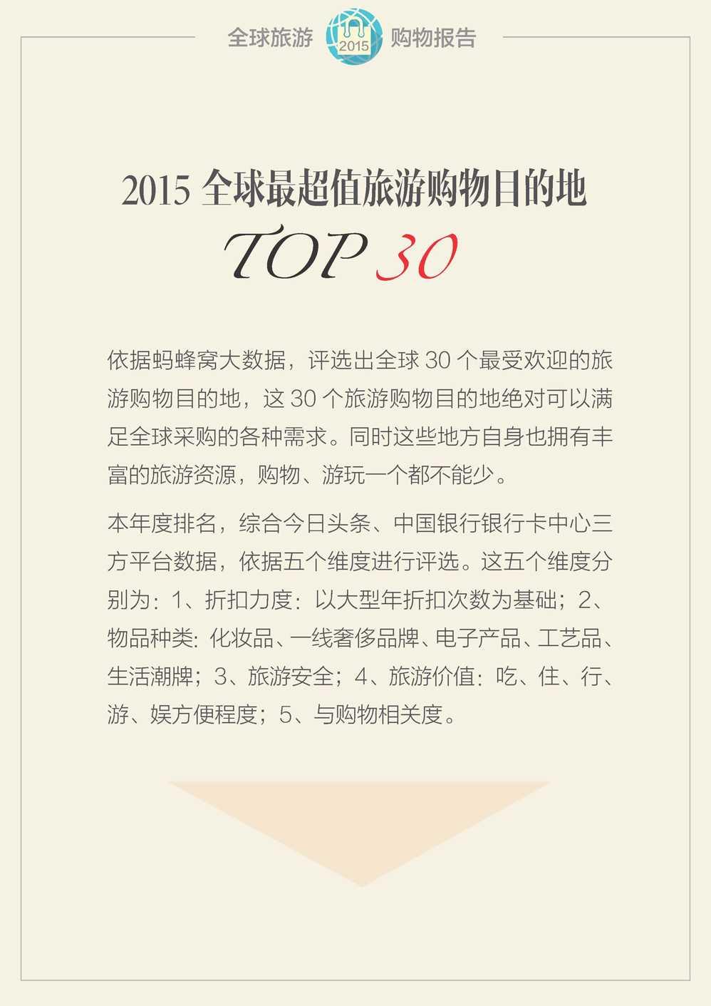 全球旅游购物报告2015_页面_19