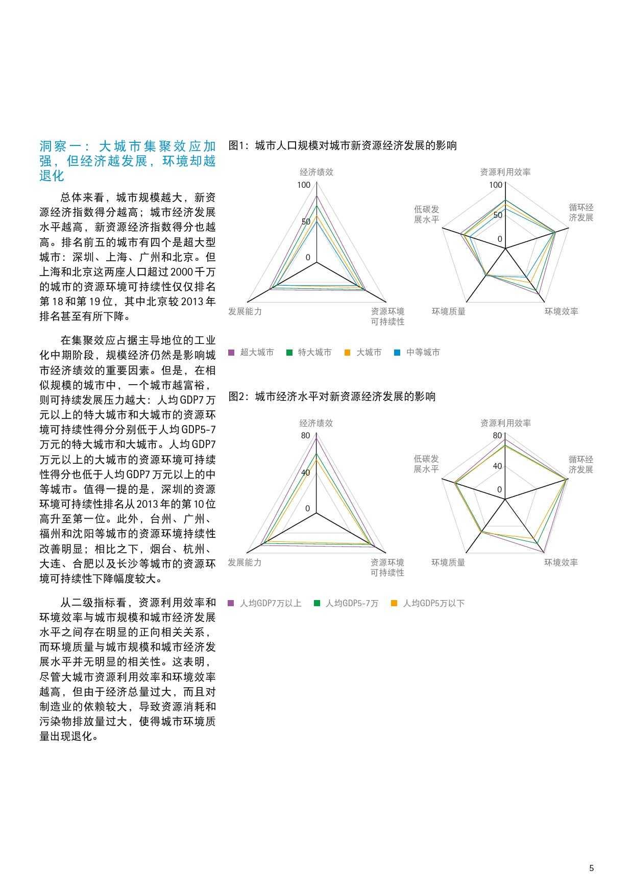埃森哲&中科院:2015年新资源经济城市指数_000005