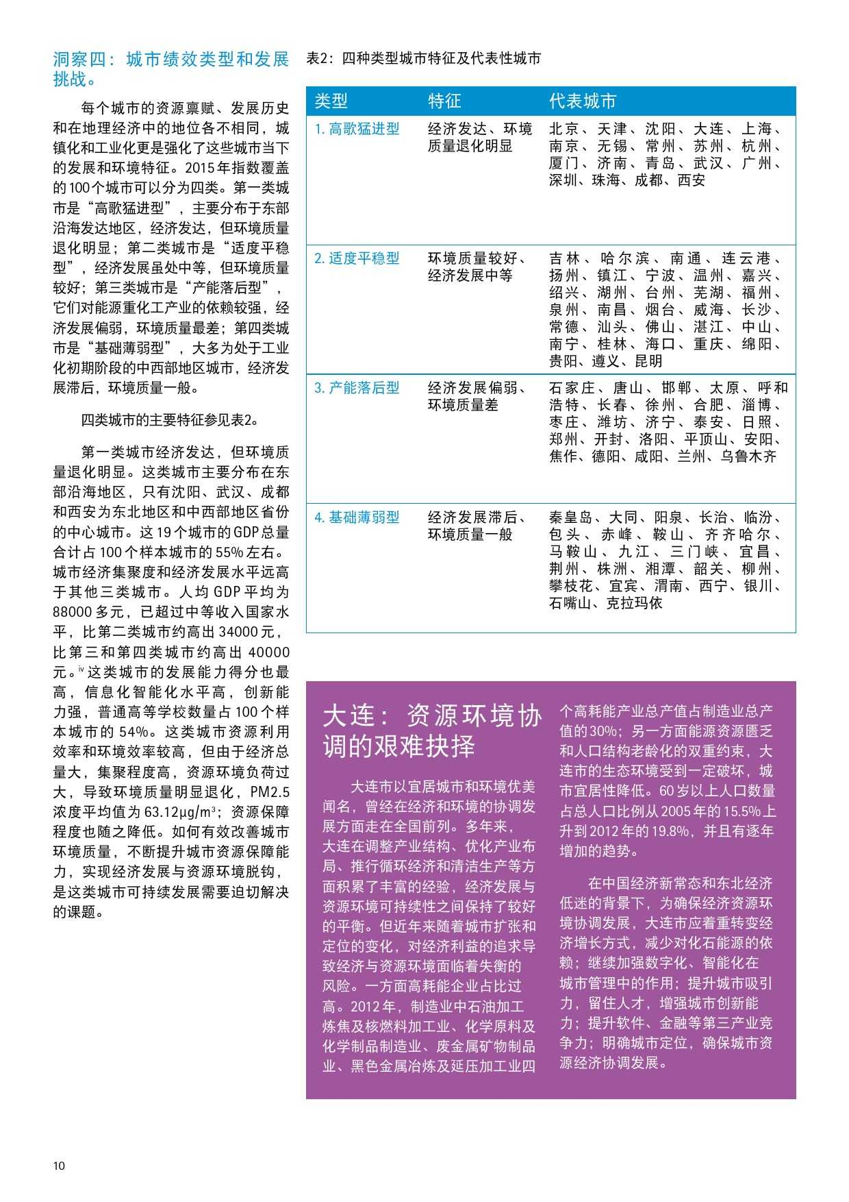 埃森哲&中科院:2015年新资源经济城市指数_000010