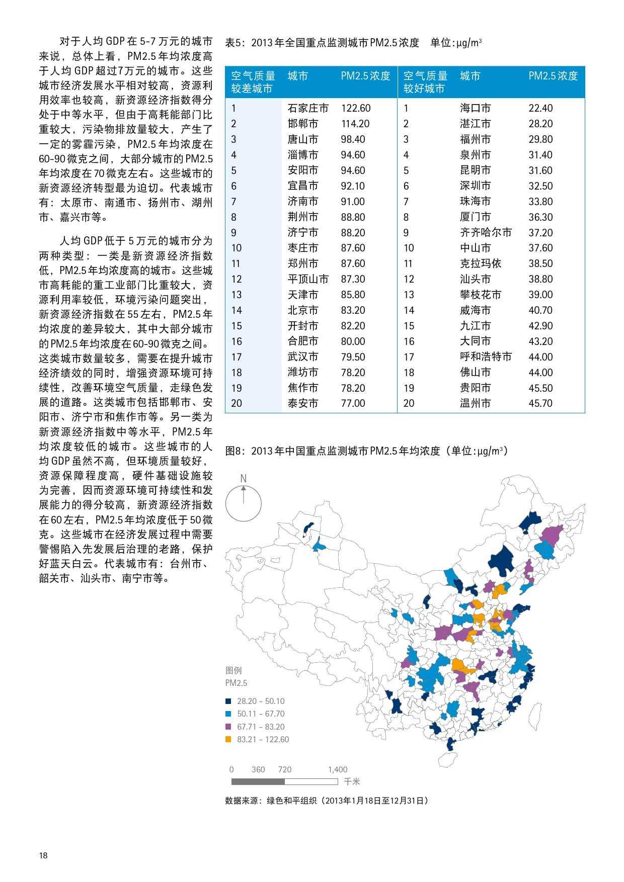 埃森哲&中科院:2015年新资源经济城市指数_000018