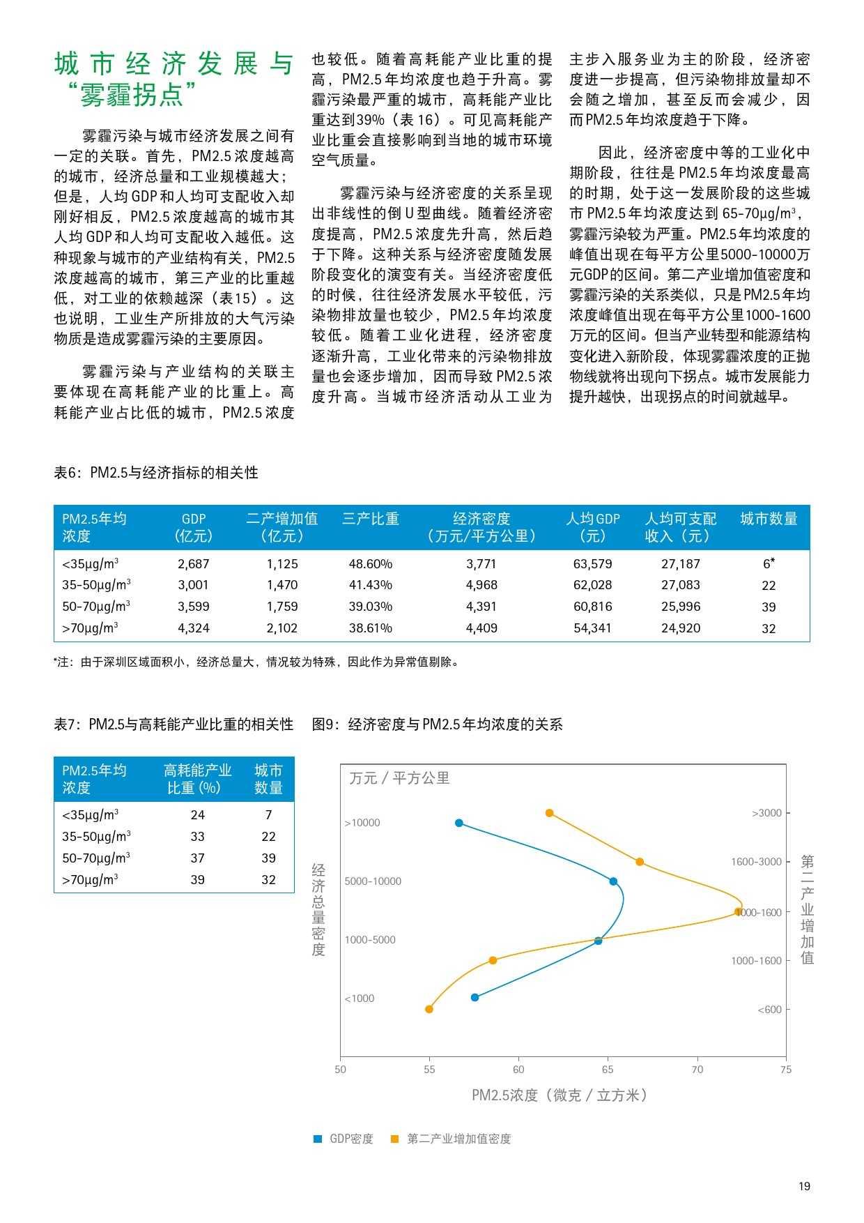 埃森哲&中科院:2015年新资源经济城市指数_000019