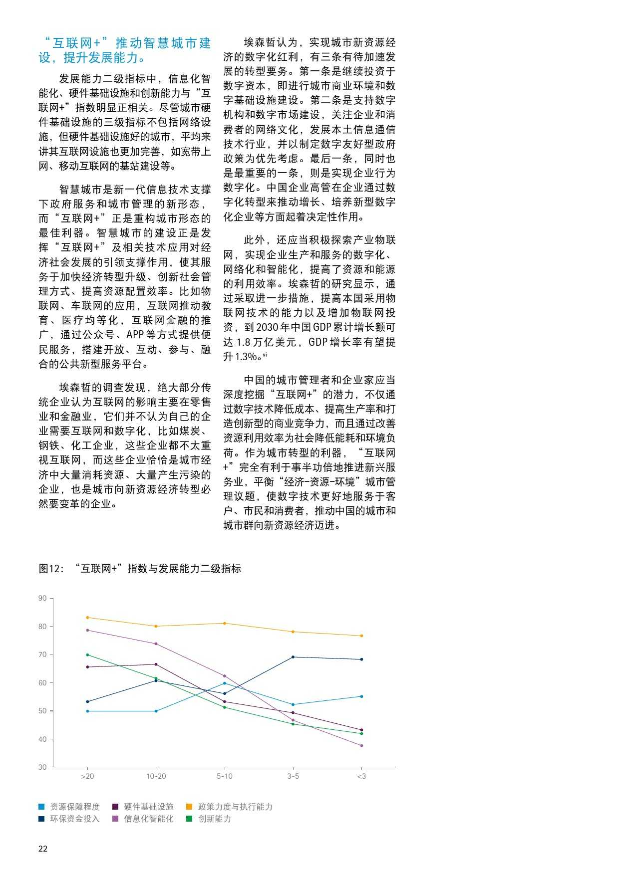 埃森哲&中科院:2015年新资源经济城市指数_000022