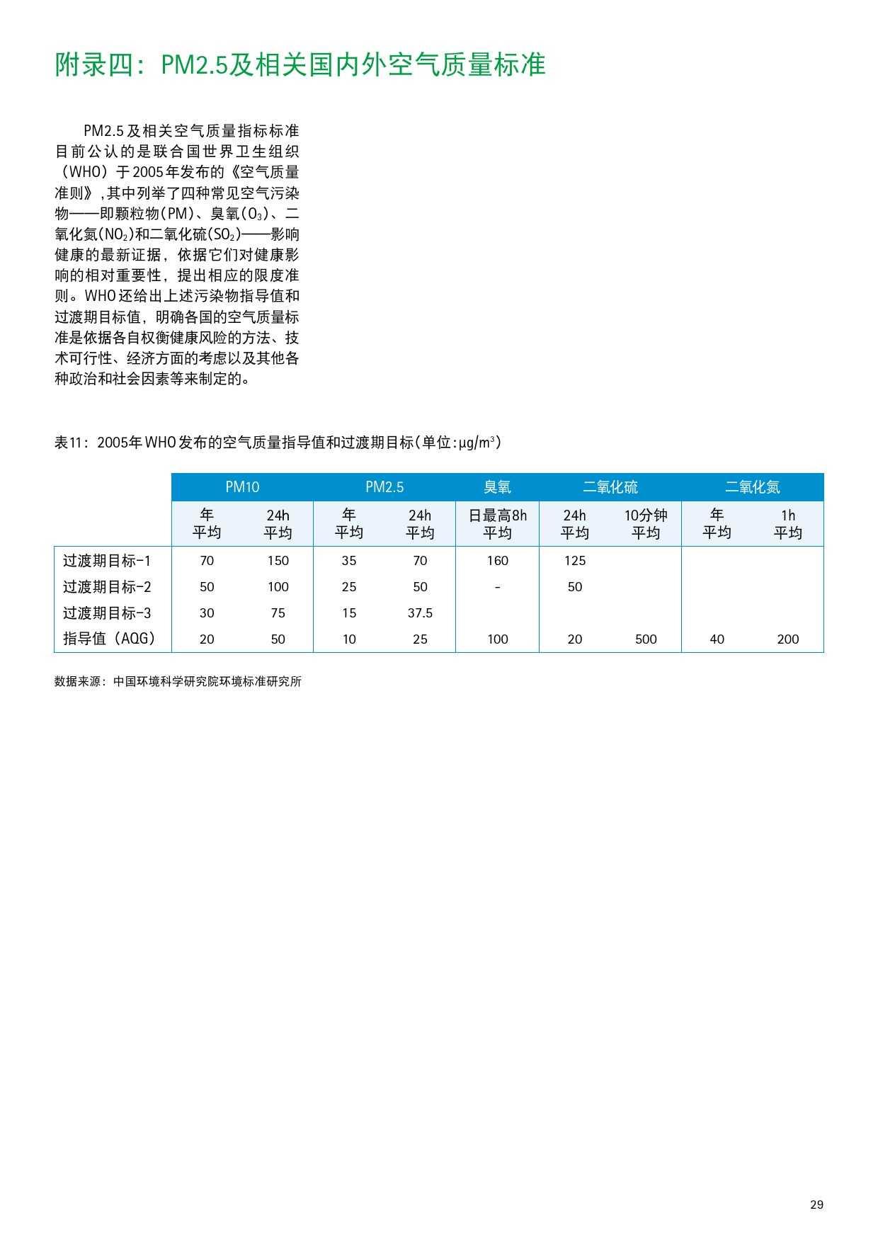 埃森哲&中科院:2015年新资源经济城市指数_000029