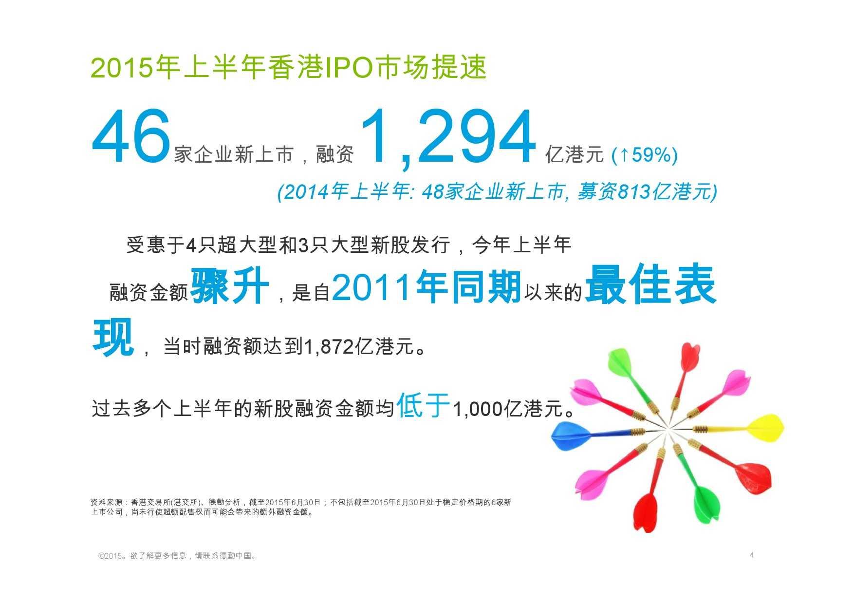 德勤:香港及中国大陆IPO巿场2015年回顾与2016年展望_000004