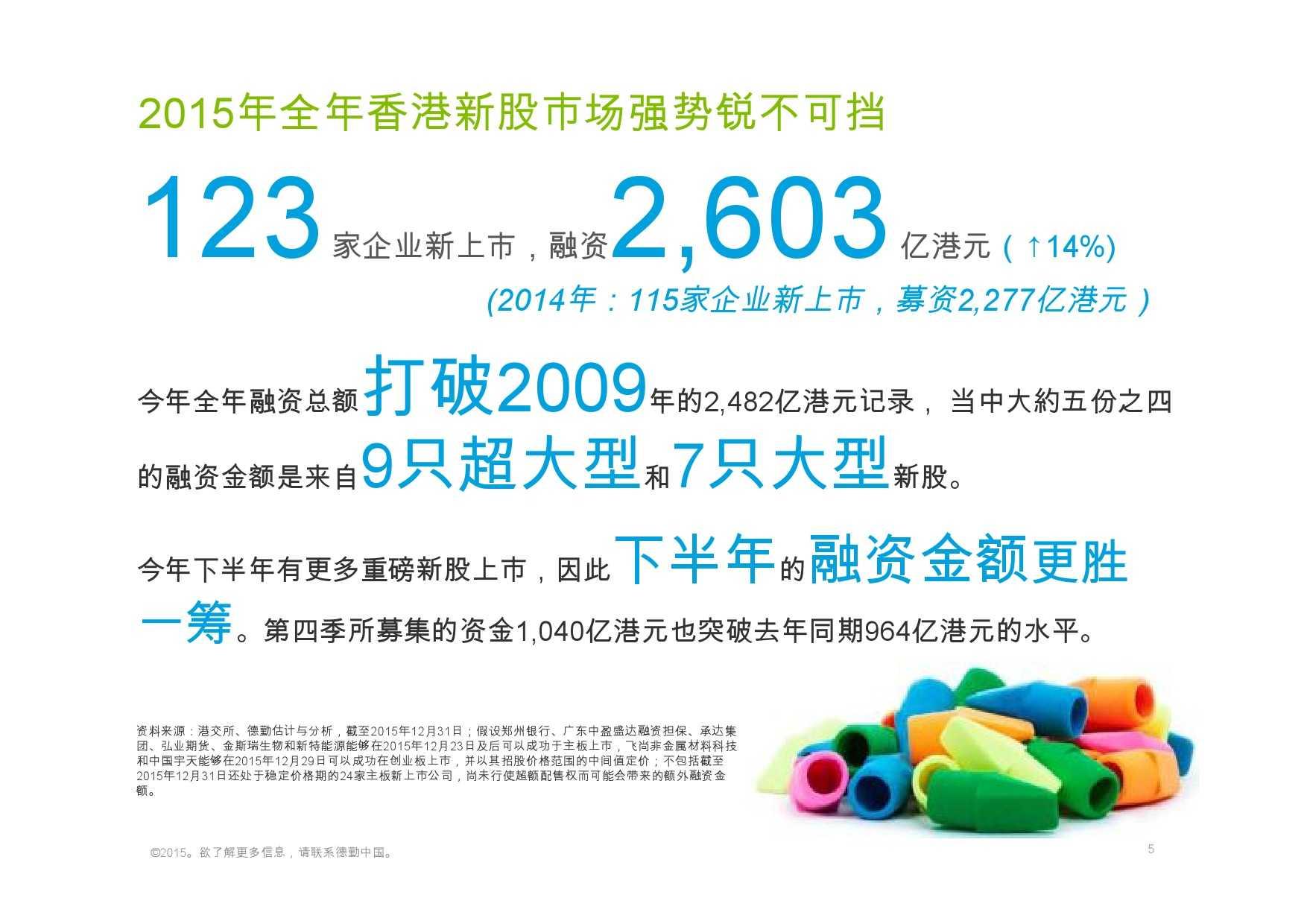 德勤:香港及中国大陆IPO巿场2015年回顾与2016年展望_000005
