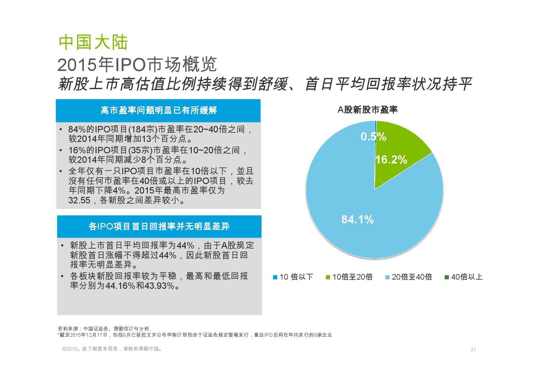 德勤:香港及中国大陆IPO巿场2015年回顾与2016年展望_000021