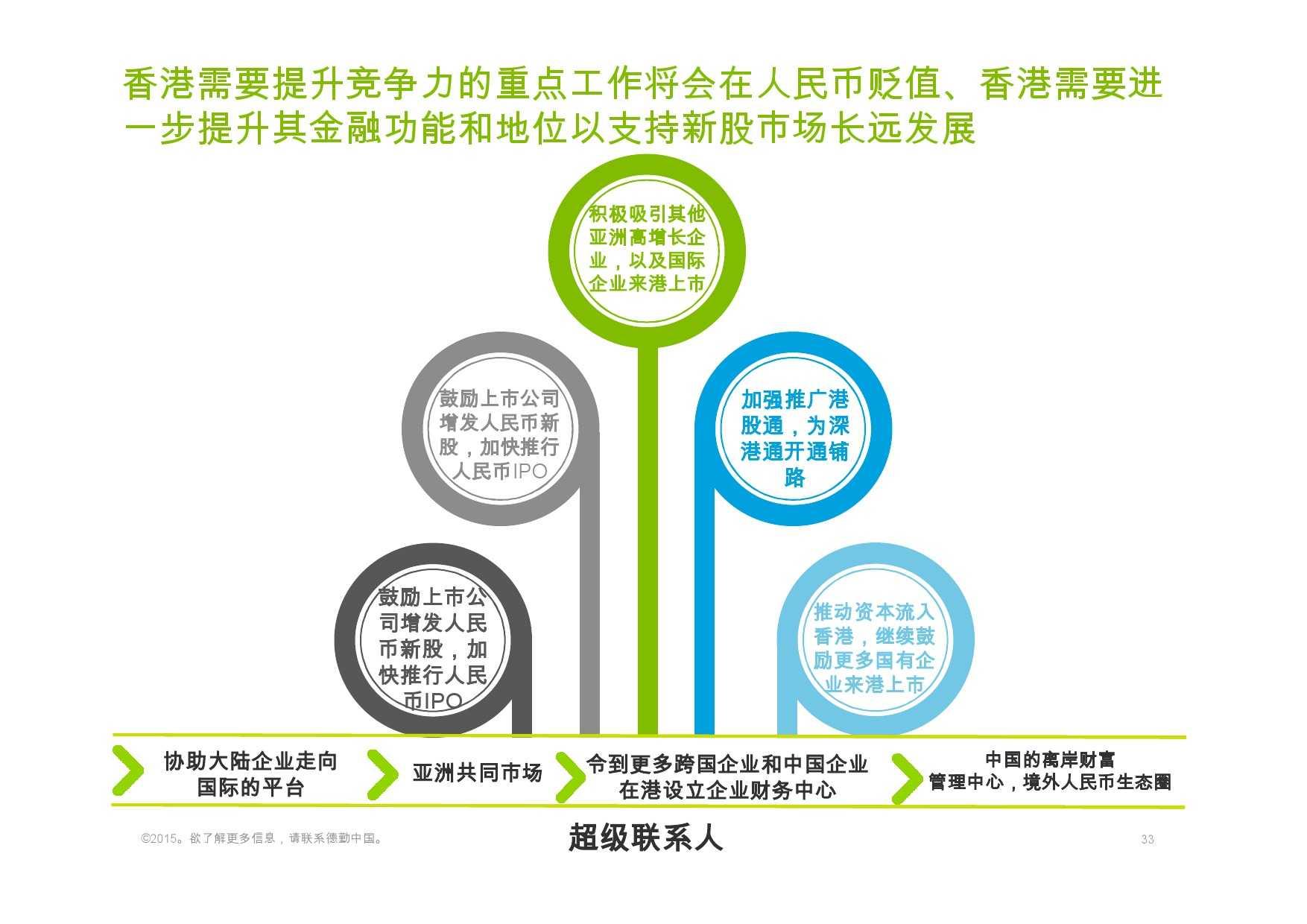德勤:香港及中国大陆IPO巿场2015年回顾与2016年展望_000033
