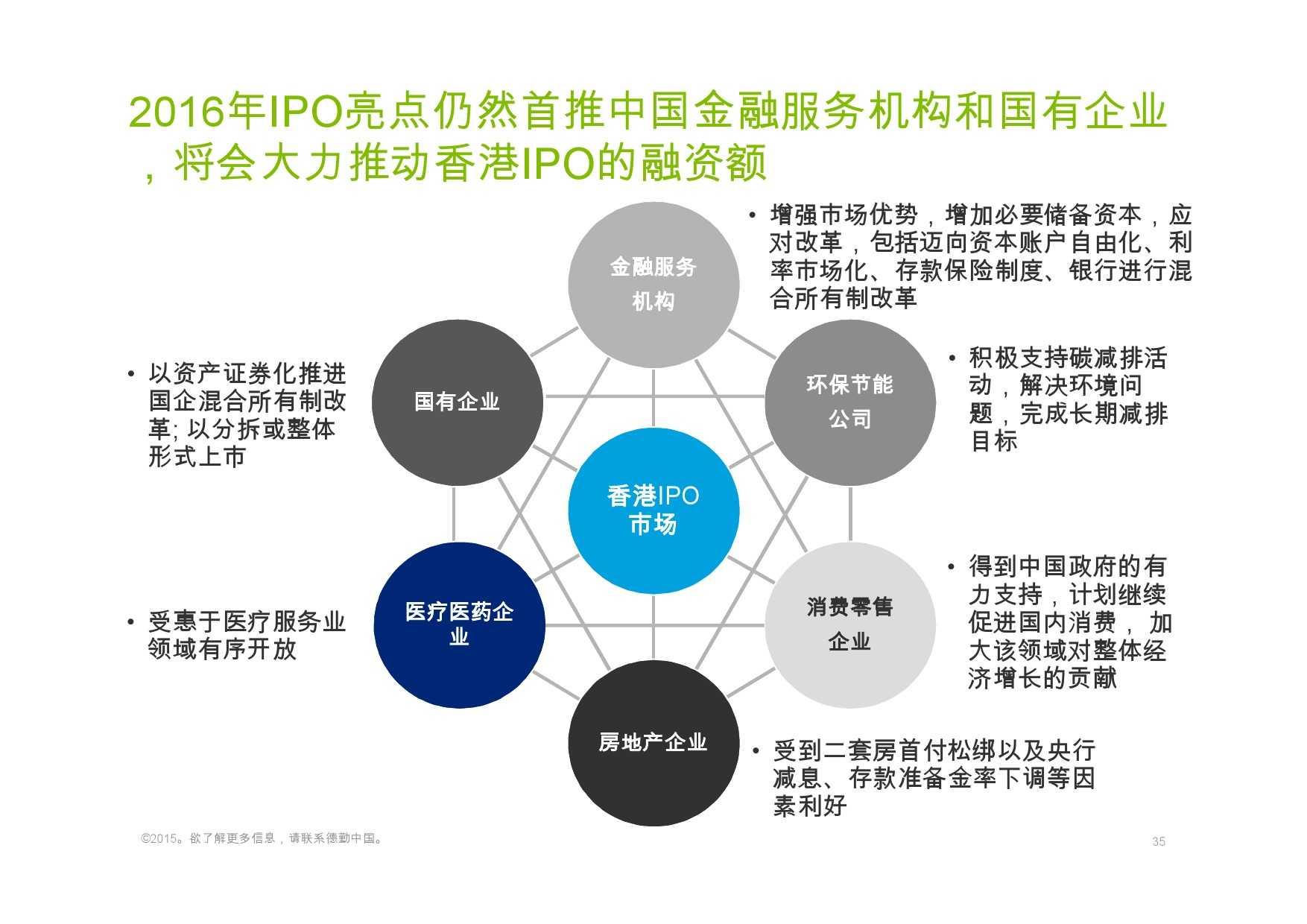 德勤:香港及中国大陆IPO巿场2015年回顾与2016年展望_000035