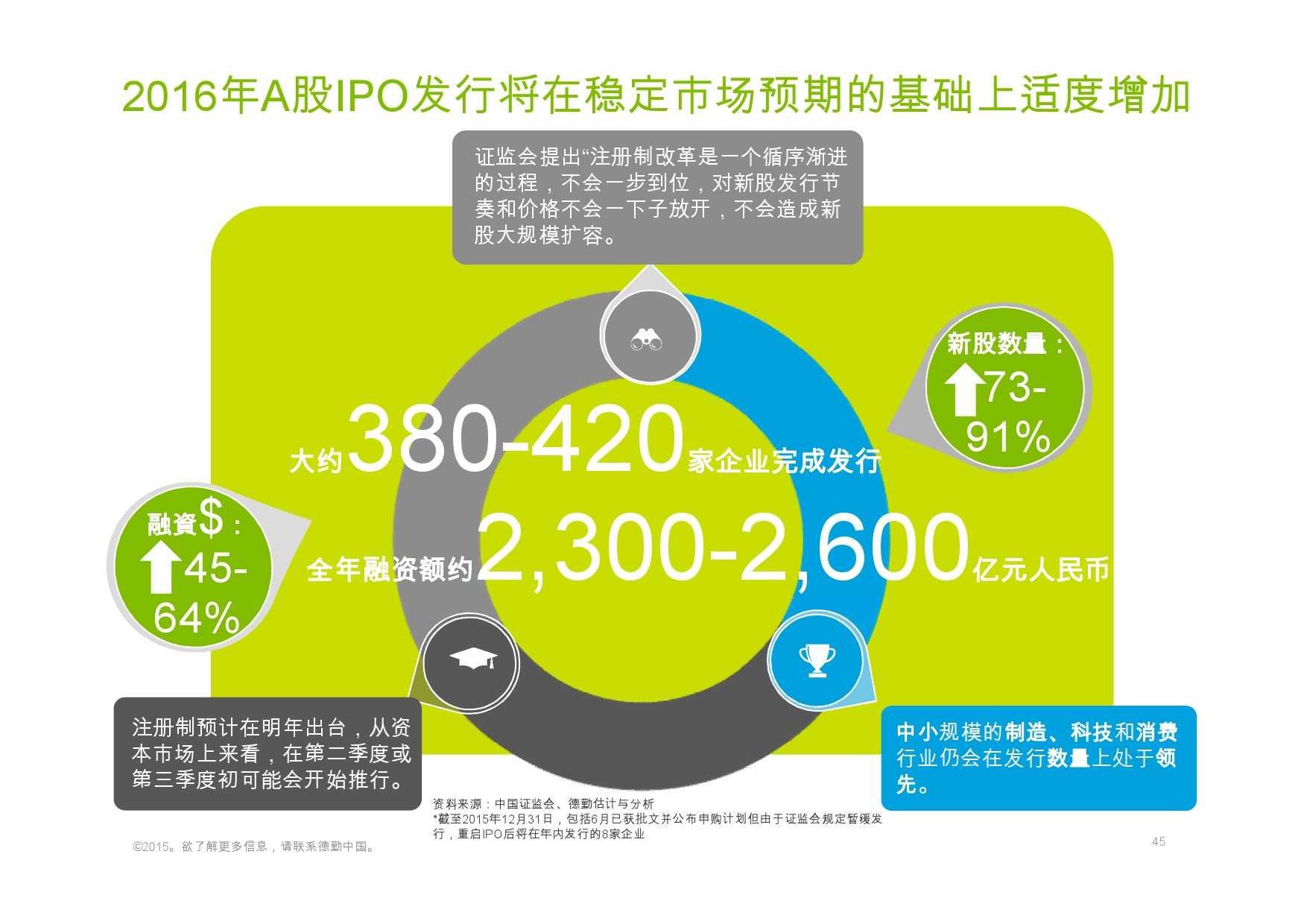 德勤:香港及中国大陆IPO巿场2015年回顾与2016年展望_000045